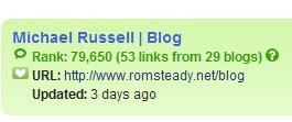 Ranked #79,650 on Technorati